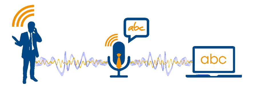 Speech Recognition Demo Using Webkit Speech Api